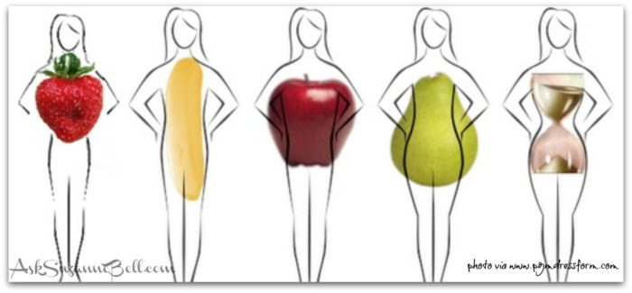 Which are you? 5 Body Types